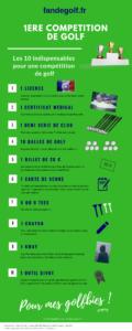 comment jouer une première compétition de golf ? - fandegolf.fr